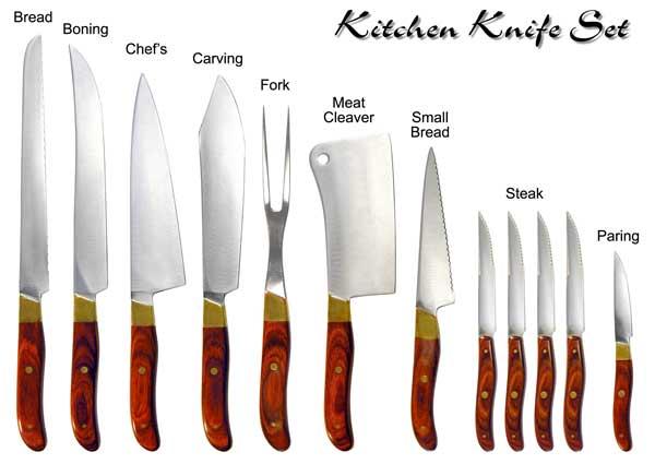 berbagai jenis pisau dapur different types kitchen knives different types kitchen